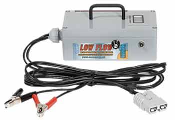 PA-10680 PROACTIVE Controller