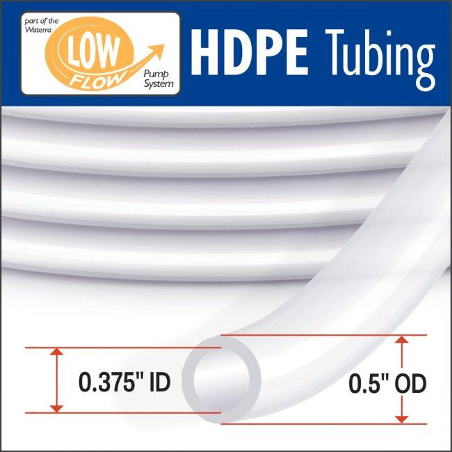 Waterra HDPE Low Flow Tubing