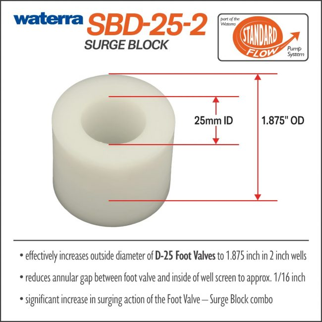 Waterra SBD-25 (Specs) Surge Blocks for Development and Surging 2 inch wells